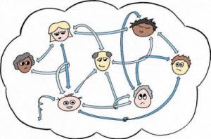 Tablo 3: Sosyal komplex sistemlerde insan faktörü